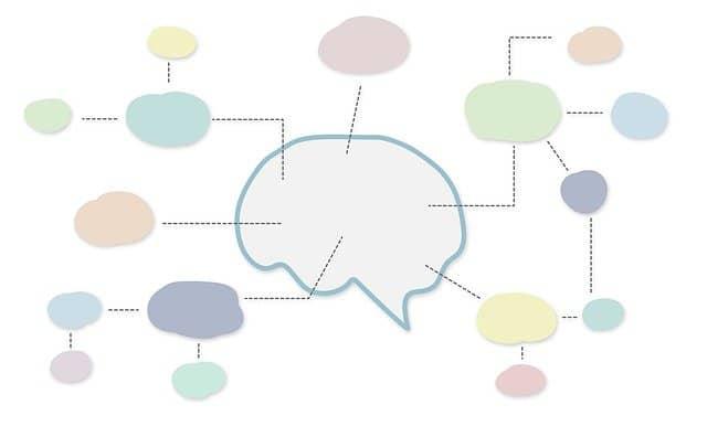 Basistips voor betere mindset